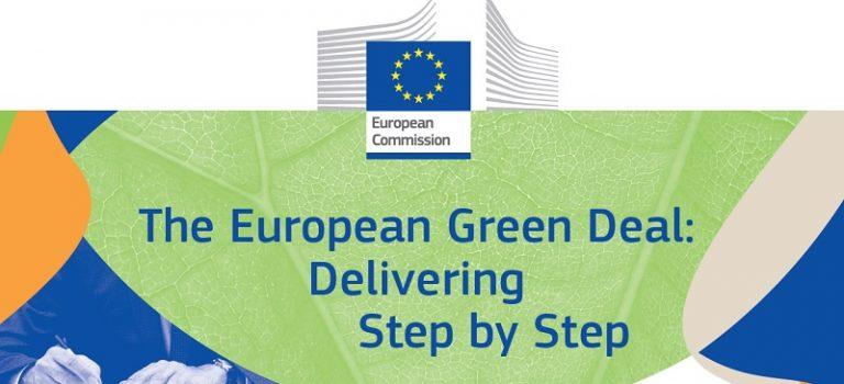 """Vlak """"Zelenej dohody EÚ"""" sa rozbieha"""